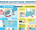 [Information]: Réagir en cas d'attaque terroriste